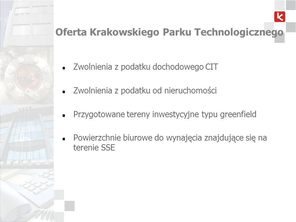 Oferta Krakowskiego Parku Technologicznego Zwolnienia z podatku dochodowego CIT Zwolnienia z podatku od nieruchomości Przygotowane tereny inwestycyjne