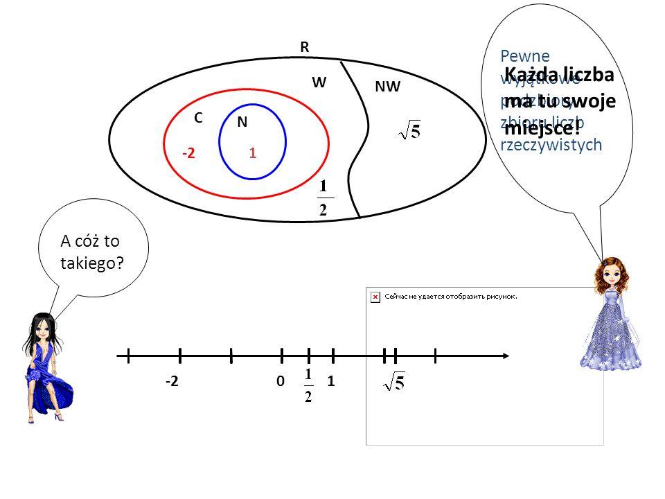 Przedziały nieograniczone a, + ) – przedział lewostronnie domknięty Przykład : -5, + ) (a, + ) – przedział lewostronnie otwarty Przykład : (1, + ) (-,a – przedział prawostronnie domknięty Przykład: (-, 3 (-,a) – przedział prawostronnie otwarty Przykład: (-, 0 ) 0 -3 -2 1 23 -5 -40 -3 -2 1 23 -5 -40 -3 -2 1 23 -5 -40 -3 -2 1 23 -5 -4