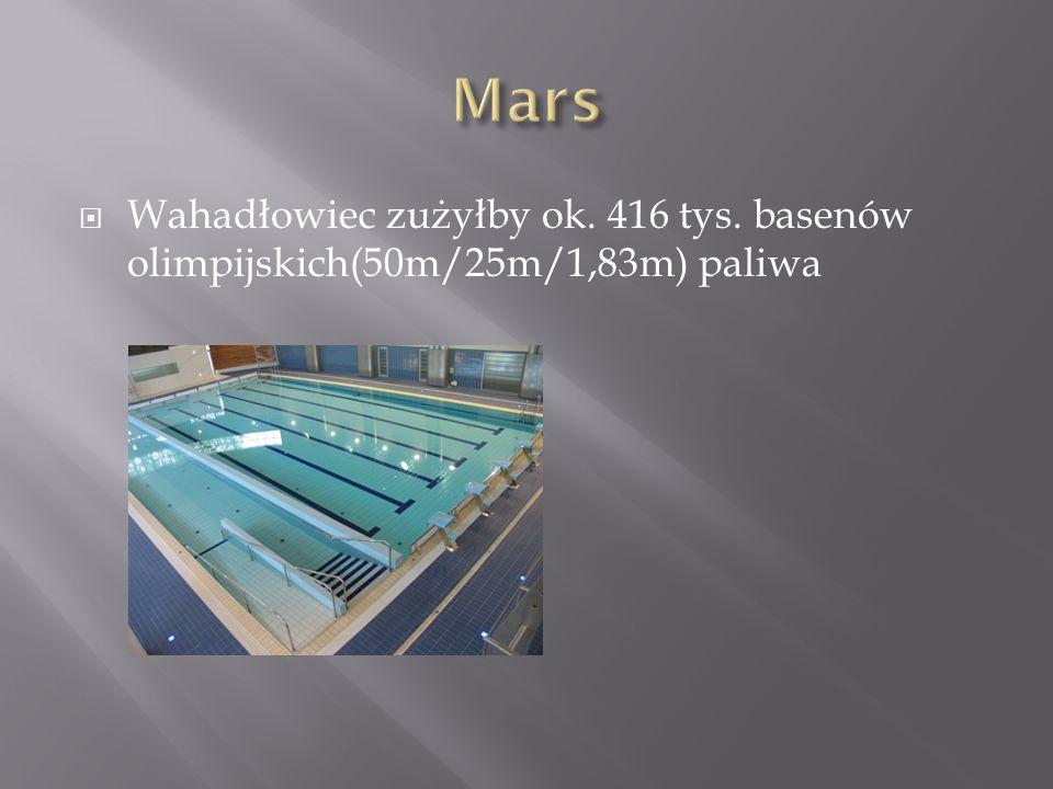 Wahadłowiec zużyłby ok. 416 tys. basenów olimpijskich(50m/25m/1,83m) paliwa
