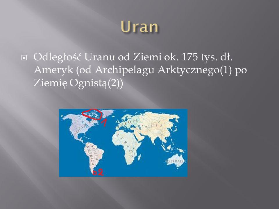 Odległość Uranu od Ziemi ok. 175 tys. dł. Ameryk (od Archipelagu Arktycznego(1) po Ziemię Ognistą(2))