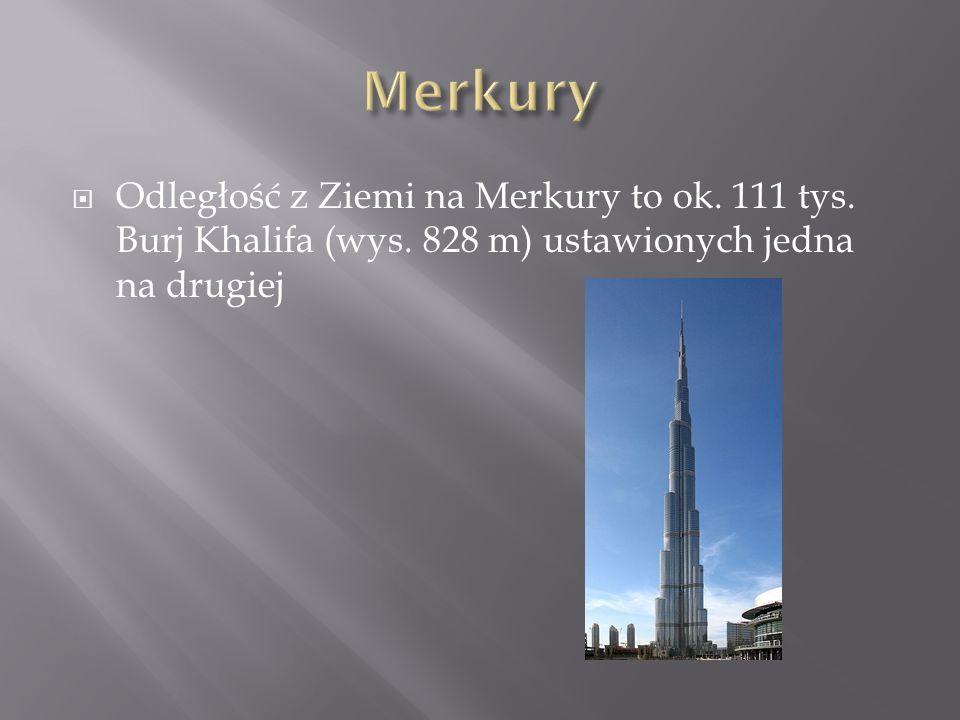 Odległość z Ziemi na Merkury to ok. 111 tys. Burj Khalifa (wys. 828 m) ustawionych jedna na drugiej