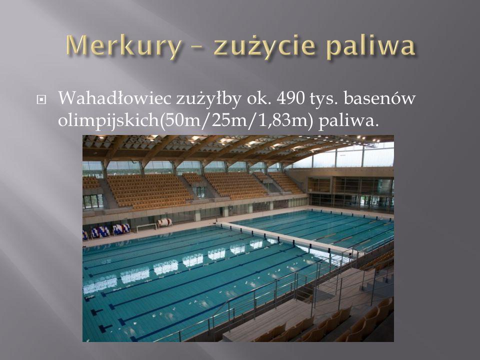 Wahadłowiec zużyłby ok. 490 tys. basenów olimpijskich(50m/25m/1,83m) paliwa.
