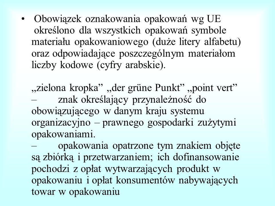 Obowiązki organów administracji –Dokonanie sprawozdań (przez urząd marszałkowski woj.) dla właściwego ministra, –Gromadzenia i odpowiedniego przekazyw