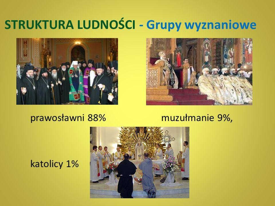 STRUKTURA LUDNOŚCI - Grupy etniczne Bułgarzy 85% Turcy 10% Romowie 3% Macedończycy 2%
