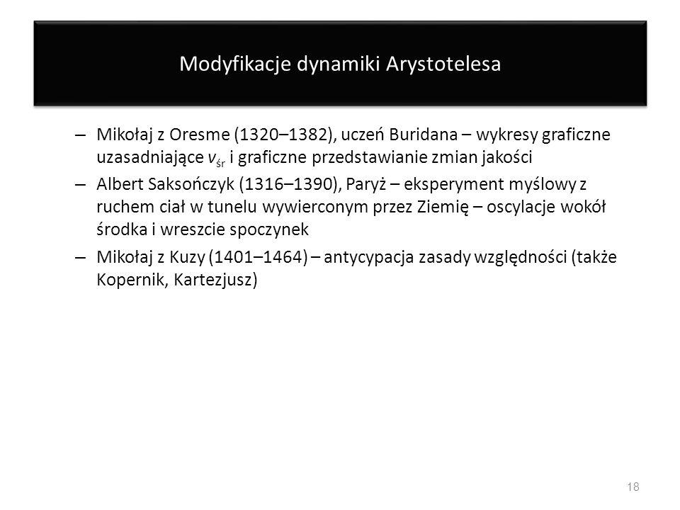 Modyfikacje dynamiki Arystotelesa – Mikołaj z Oresme (1320–1382), uczeń Buridana – wykresy graficzne uzasadniające v śr i graficzne przedstawianie zmi