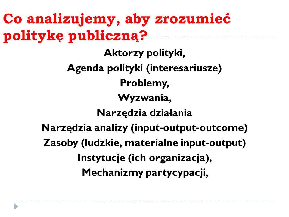 Co analizujemy, aby zrozumieć politykę publiczną? Aktorzy polityki, Agenda polityki (interesariusze) Problemy, Wyzwania, Narzędzia działania Narzędzia