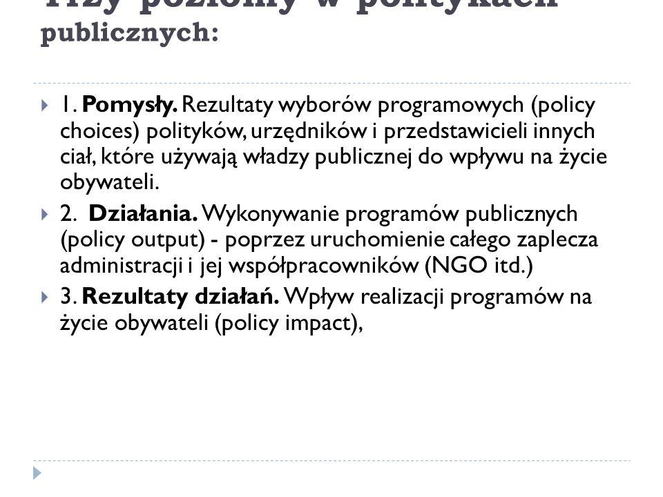 Trzy poziomy w politykach publicznych: 1. Pomysły. Rezultaty wyborów programowych (policy choices) polityków, urzędników i przedstawicieli innych ciał