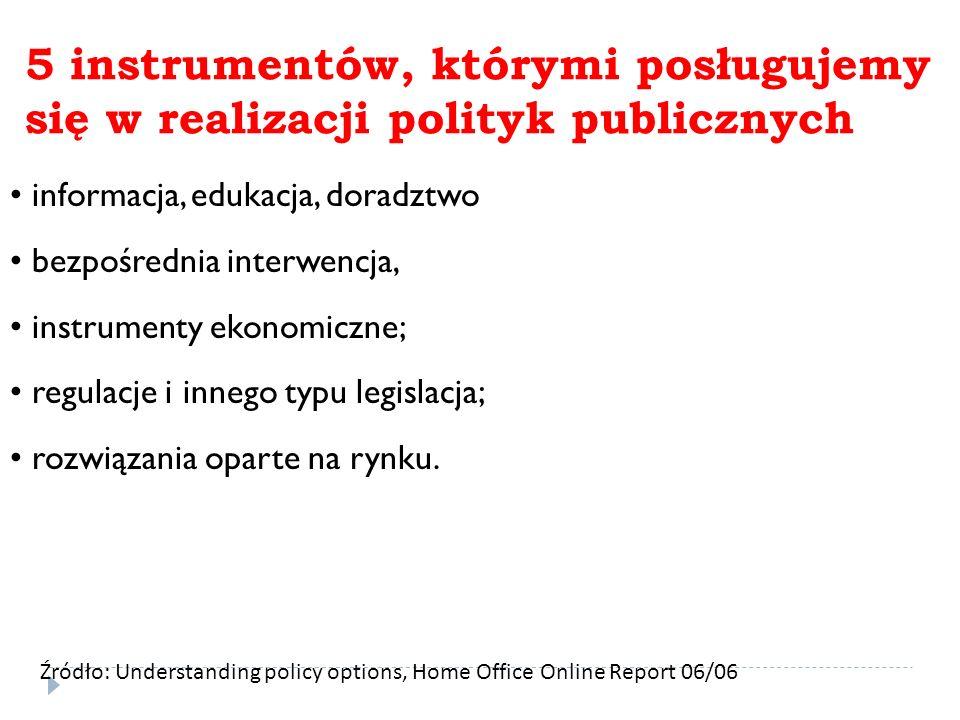 5 instrumentów, którymi posługujemy się w realizacji polityk publicznych informacja, edukacja, doradztwo bezpośrednia interwencja, instrumenty ekonomi