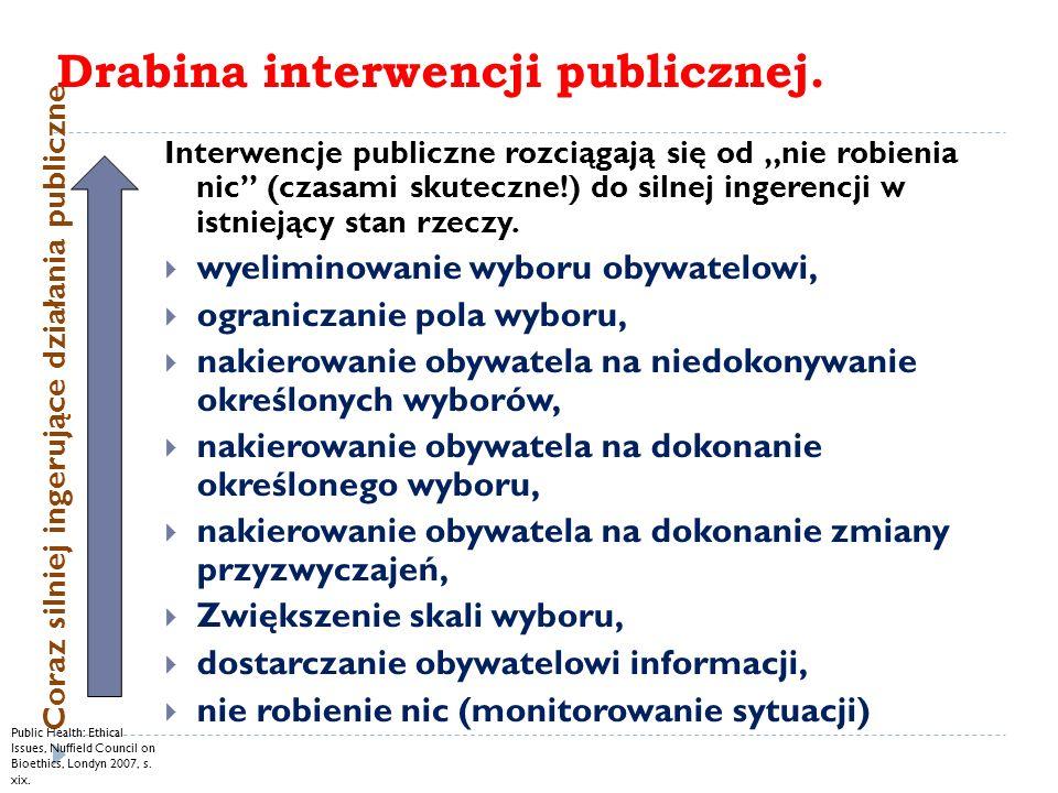 Drabina interwencji publicznej. Interwencje publiczne rozciągają się od nie robienia nic (czasami skuteczne!) do silnej ingerencji w istniejący stan r