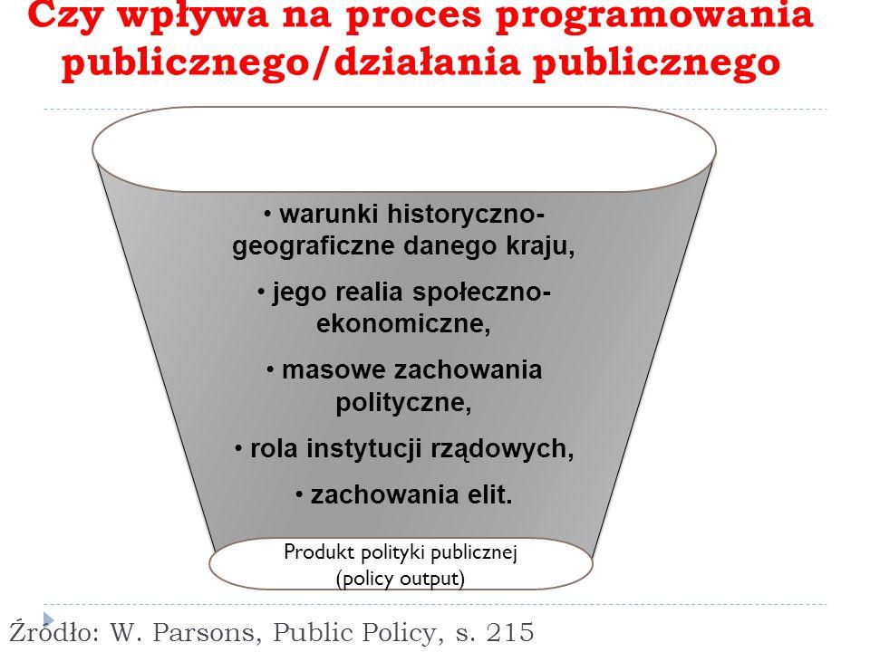 Źródło: W. Parsons, Public Policy, s. 215 Czy wpływa na proces programowania publicznego/działania publicznego warunki historyczno- geograficzne daneg