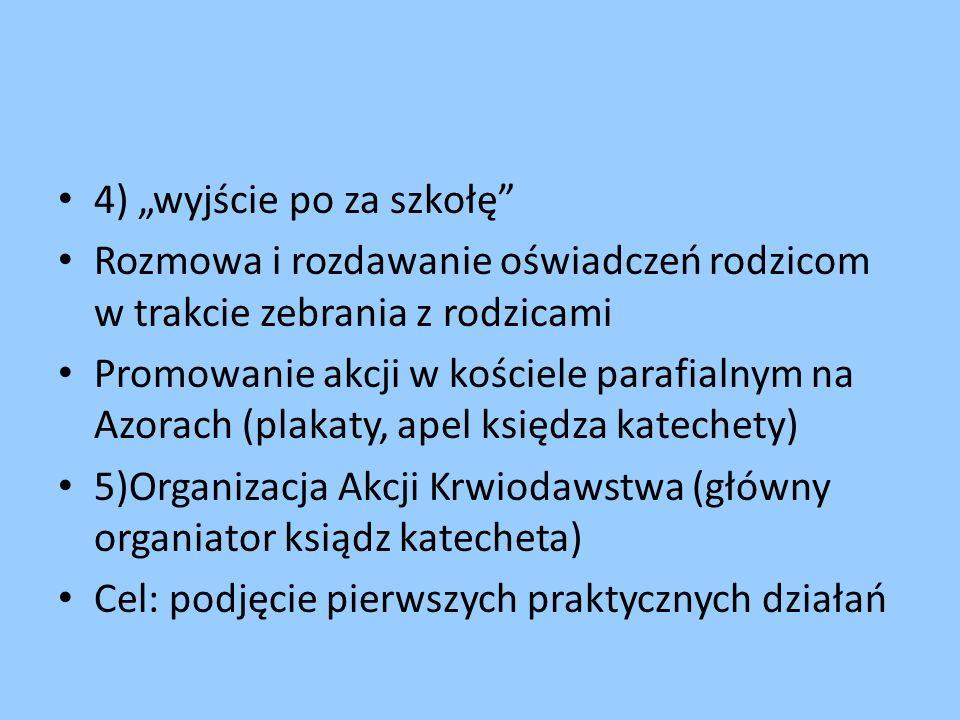 4) wyjście po za szkołę Rozmowa i rozdawanie oświadczeń rodzicom w trakcie zebrania z rodzicami Promowanie akcji w kościele parafialnym na Azorach (pl