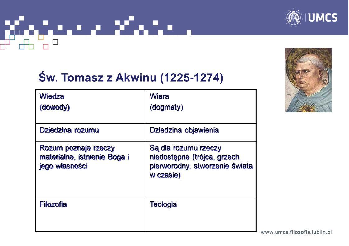Św. Tomasz z Akwinu (1225-1274) www.umcs.filozofia.lublin.plWiedza(dowody)Wiara(dogmaty) Dziedzina rozumu Dziedzina objawienia Rozum poznaje rzeczy ma