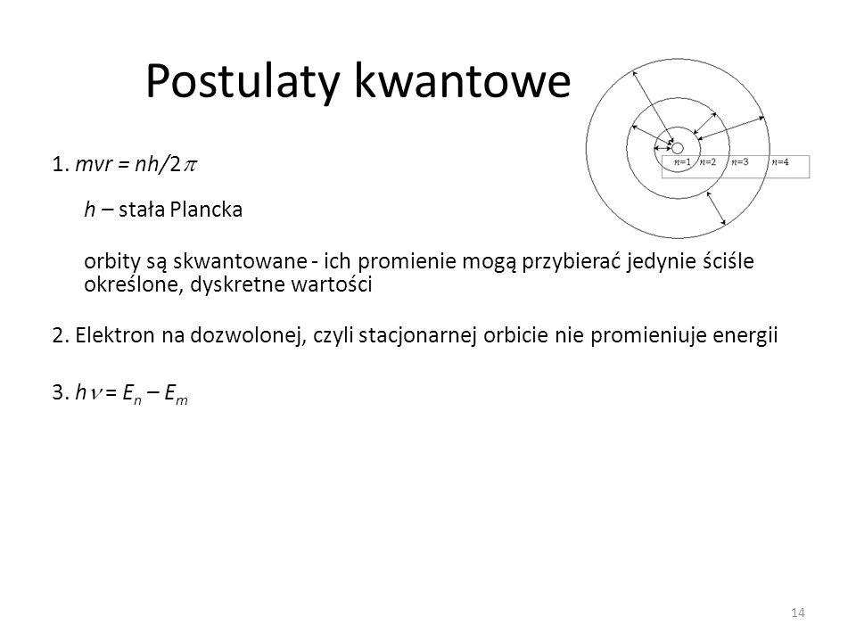 Postulaty kwantowe Bohra 1.