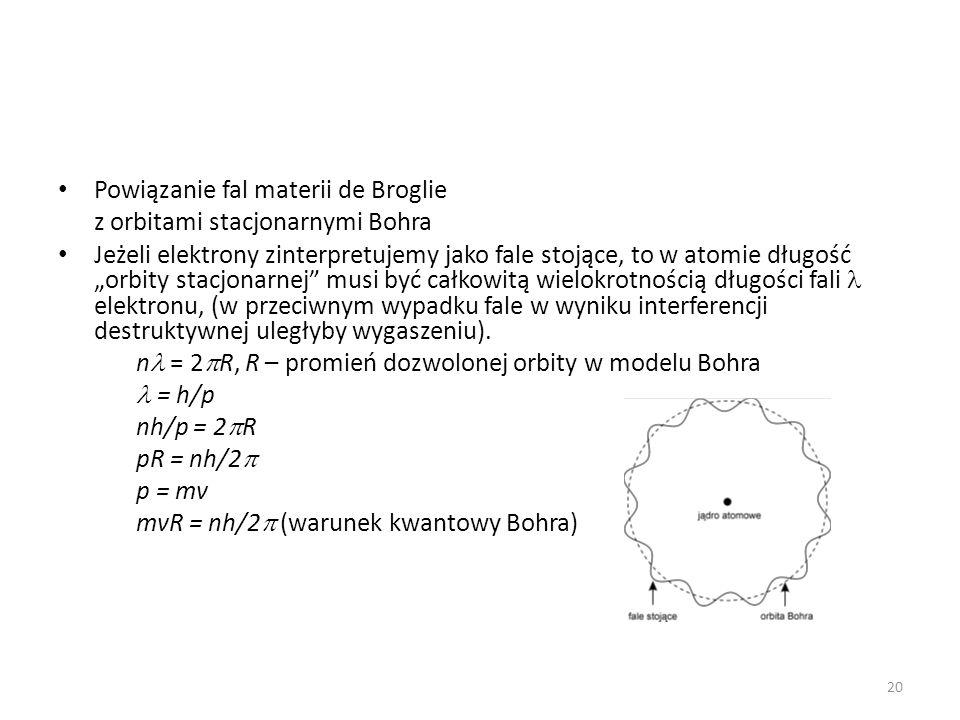 Powiązanie fal materii de Broglie z orbitami stacjonarnymi Bohra Jeżeli elektrony zinterpretujemy jako fale stojące, to w atomie długość orbity stacjonarnej musi być całkowitą wielokrotnością długości fali elektronu, (w przeciwnym wypadku fale w wyniku interferencji destruktywnej uległyby wygaszeniu).
