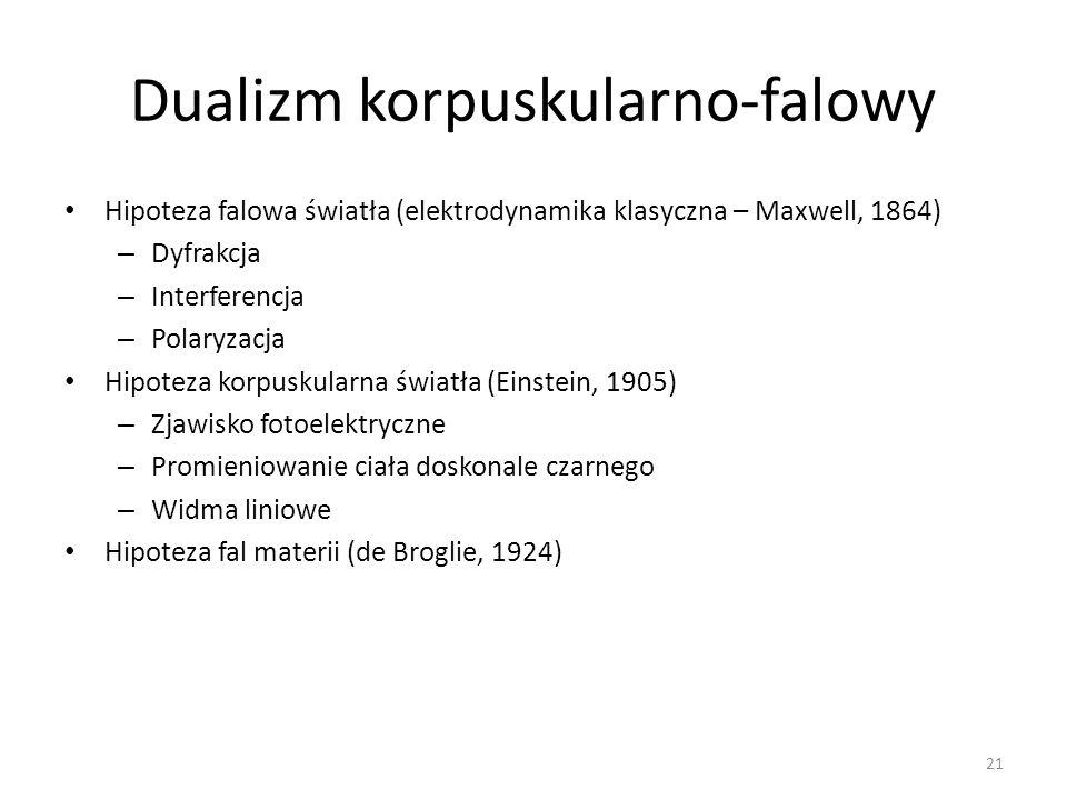 Dualizm korpuskularno-falowy Hipoteza falowa światła (elektrodynamika klasyczna – Maxwell, 1864) – Dyfrakcja – Interferencja – Polaryzacja Hipoteza korpuskularna światła (Einstein, 1905) – Zjawisko fotoelektryczne – Promieniowanie ciała doskonale czarnego – Widma liniowe Hipoteza fal materii (de Broglie, 1924) 21