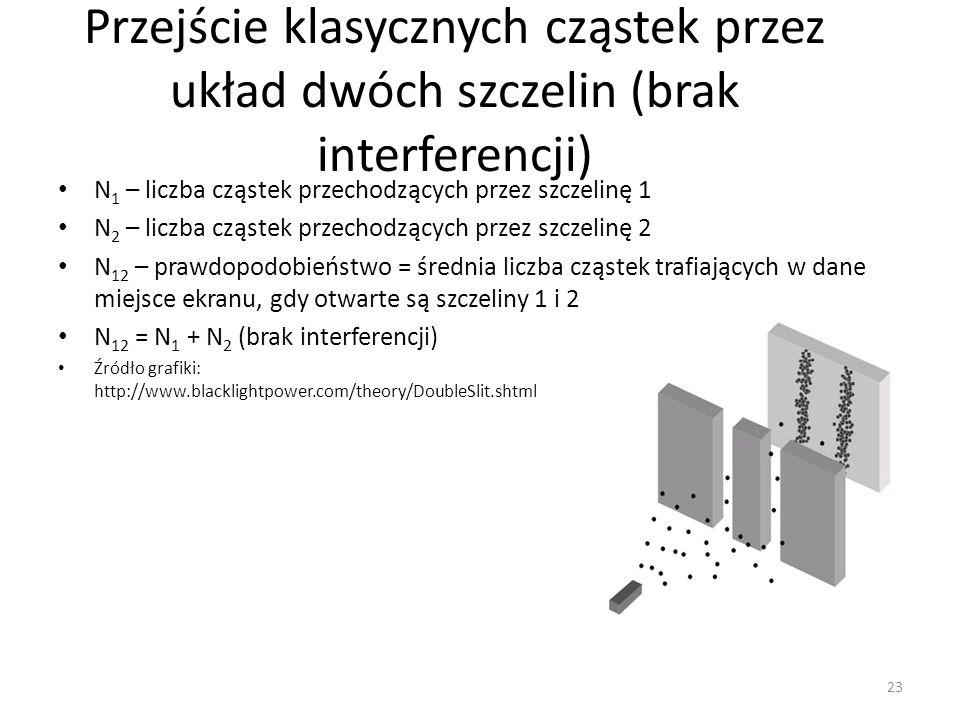 Przejście klasycznych cząstek przez układ dwóch szczelin (brak interferencji) N 1 – liczba cząstek przechodzących przez szczelinę 1 N 2 – liczba cząstek przechodzących przez szczelinę 2 N 12 – prawdopodobieństwo = średnia liczba cząstek trafiających w dane miejsce ekranu, gdy otwarte są szczeliny 1 i 2 N 12 = N 1 + N 2 (brak interferencji) Źródło grafiki: http://www.blacklightpower.com/theory/DoubleSlit.shtml 23