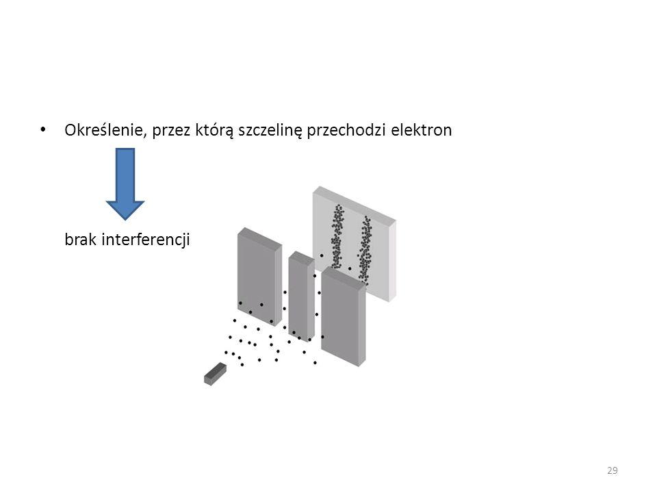 Określenie, przez którą szczelinę przechodzi elektron brak interferencji 29