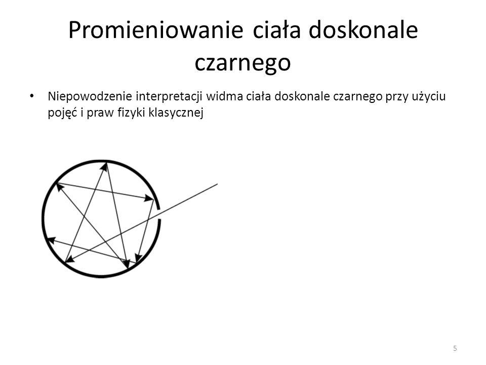 Przejście elektronów (lub fotonów) przez układ dwóch szczelin Interferencja elektronów (fotonów) 26