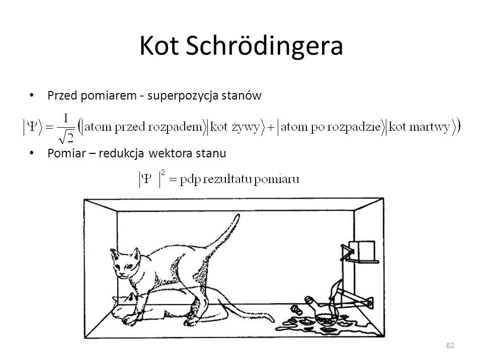 Kot Schrödingera Przed pomiarem - superpozycja stanów Pomiar – redukcja wektora stanu 62