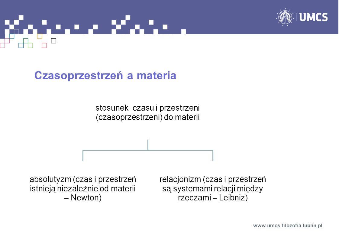 Czasoprzestrzeń a materia www.umcs.filozofia.lublin.pl stosunek czasu i przestrzeni (czasoprzestrzeni) do materii absolutyzm (czas i przestrzeń istnie