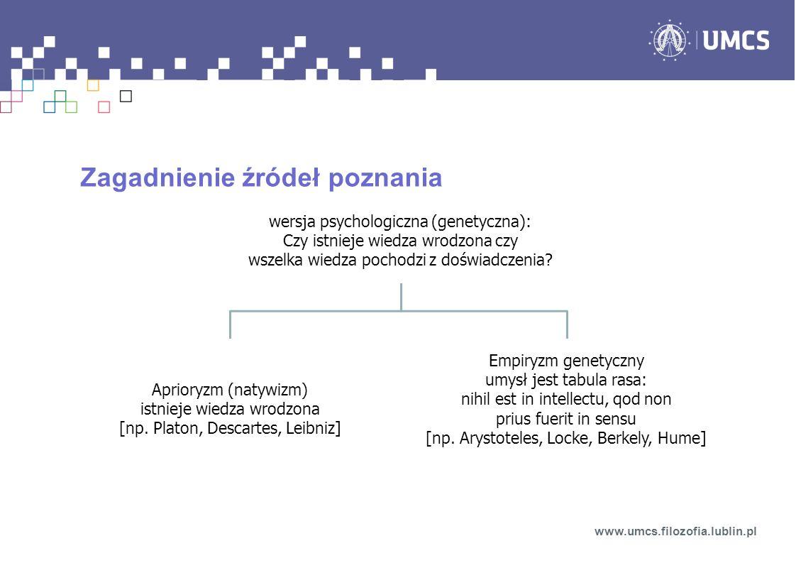 Zagadnienie źródeł poznania www.umcs.filozofia.lublin.pl wersja psychologiczna (genetyczna): Czy istnieje wiedza wrodzona czy wszelka wiedza pochodzi