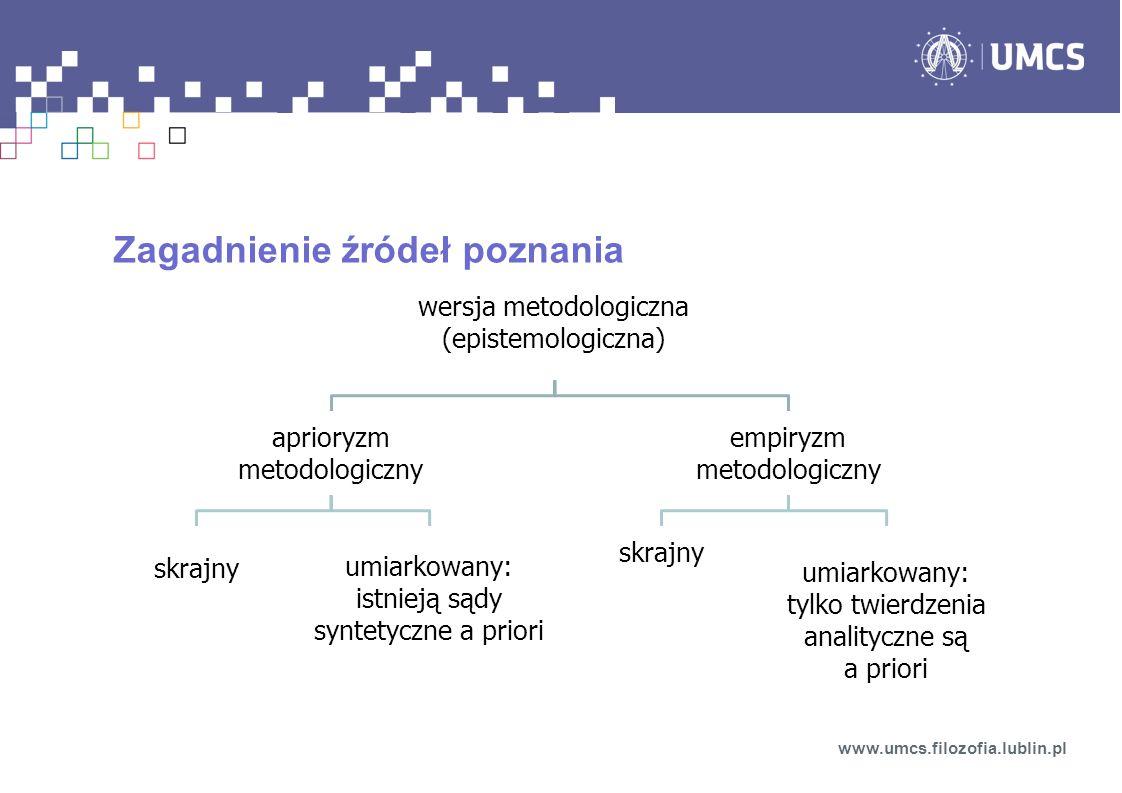 Zagadnienie źródeł poznania www.umcs.filozofia.lublin.pl wersja metodologiczna (epistemologiczna) aprioryzm metodologiczny skrajny umiarkowany: istnie
