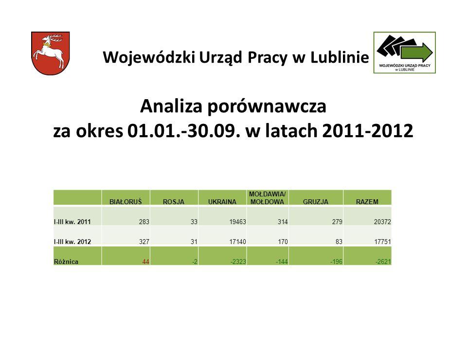 Wojewódzki Urząd Pracy w Lublinie Analiza porównawcza za okres 01.01.-30.09.