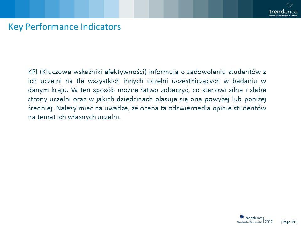 | Page 29 | Key Performance Indicators KPI (Kluczowe wskaźniki efektywności) informują o zadowoleniu studentów z ich uczelni na tle wszystkich innych uczelni uczestniczących w badaniu w danym kraju.