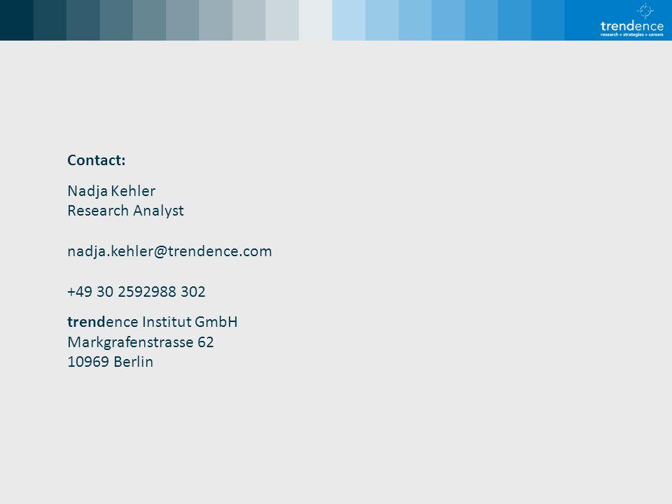 Contact: Nadja Kehler Research Analyst nadja.kehler@trendence.com +49 30 2592988 302 trendence Institut GmbH Markgrafenstrasse 62 10969 Berlin
