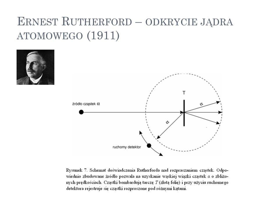 E RNEST R UTHERFORD – ODKRYCIE JĄDRA ATOMOWEGO (1911) 29