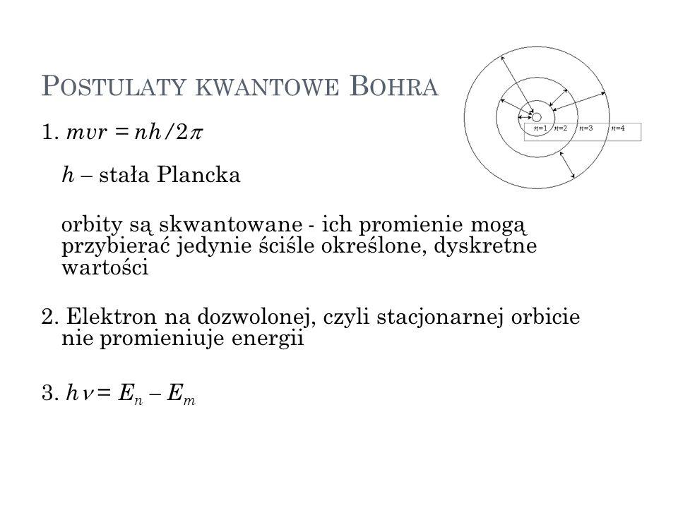 P OSTULATY KWANTOWE B OHRA 1. mvr = nh/ 2 h – stała Plancka orbity są skwantowane - ich promienie mogą przybierać jedynie ściśle określone, dyskretne