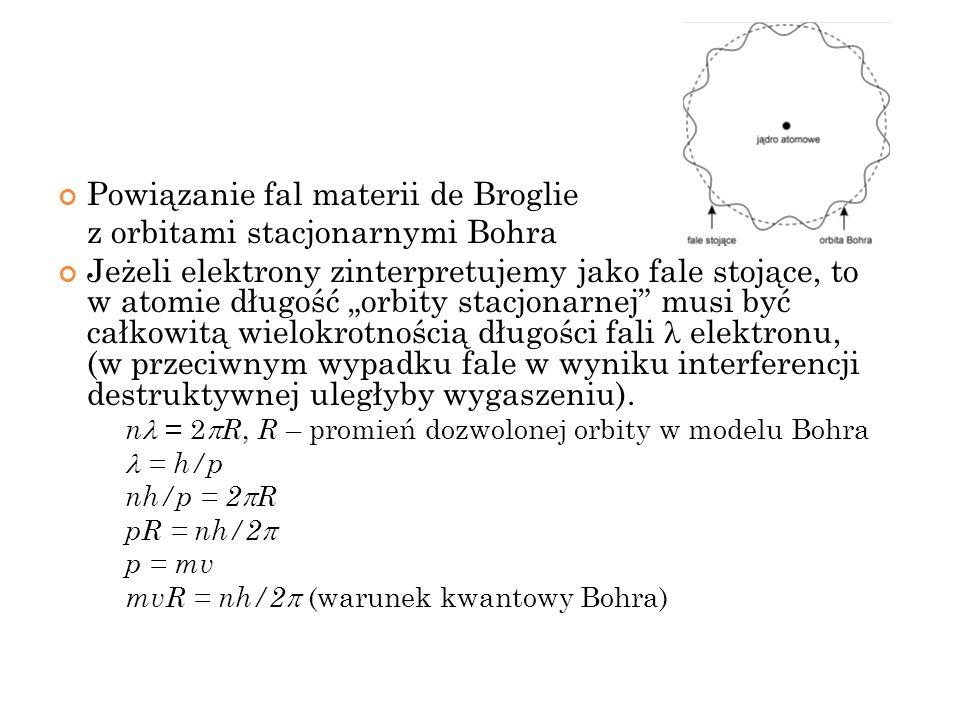 Powiązanie fal materii de Broglie z orbitami stacjonarnymi Bohra Jeżeli elektrony zinterpretujemy jako fale stojące, to w atomie długość orbity stacjo