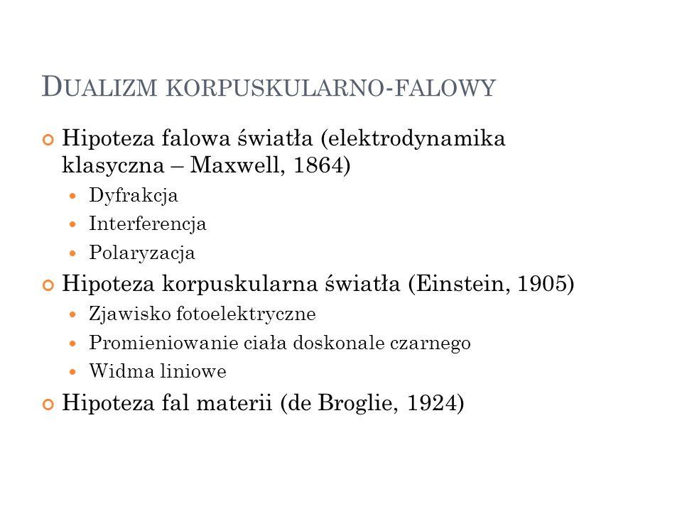 D UALIZM KORPUSKULARNO - FALOWY Hipoteza falowa światła (elektrodynamika klasyczna – Maxwell, 1864) Dyfrakcja Interferencja Polaryzacja Hipoteza korpu