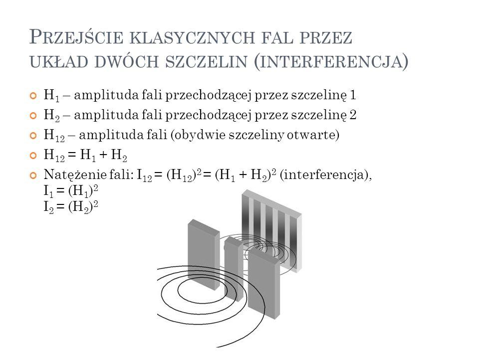 P RZEJŚCIE KLASYCZNYCH FAL PRZEZ UKŁAD DWÓCH SZCZELIN ( INTERFERENCJA ) H 1 – amplituda fali przechodzącej przez szczelinę 1 H 2 – amplituda fali prze
