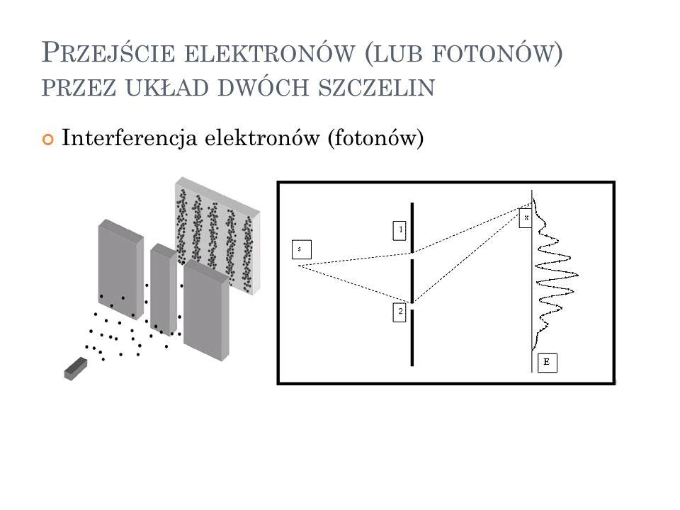 P RZEJŚCIE ELEKTRONÓW ( LUB FOTONÓW ) PRZEZ UKŁAD DWÓCH SZCZELIN Interferencja elektronów (fotonów) 48