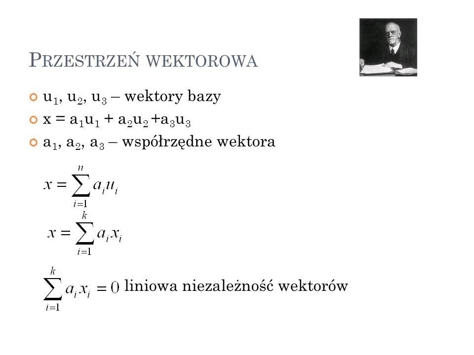 P RZESTRZEŃ WEKTOROWA u 1, u 2, u 3 – wektory bazy x = a 1 u 1 + a 2 u 2 +a 3 u 3 a 1, a 2, a 3 – współrzędne wektora liniowa niezależność wektorów 57