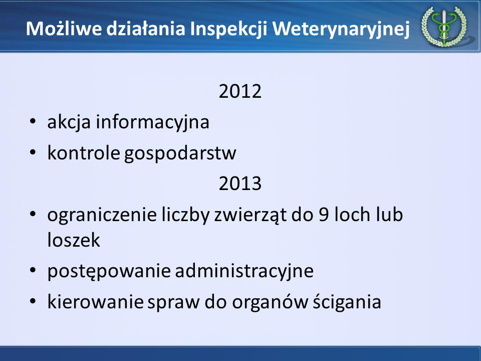 Możliwe działania Inspekcji Weterynaryjnej 2012 akcja informacyjna kontrole gospodarstw 2013 ograniczenie liczby zwierząt do 9 loch lub loszek postępowanie administracyjne kierowanie spraw do organów ścigania