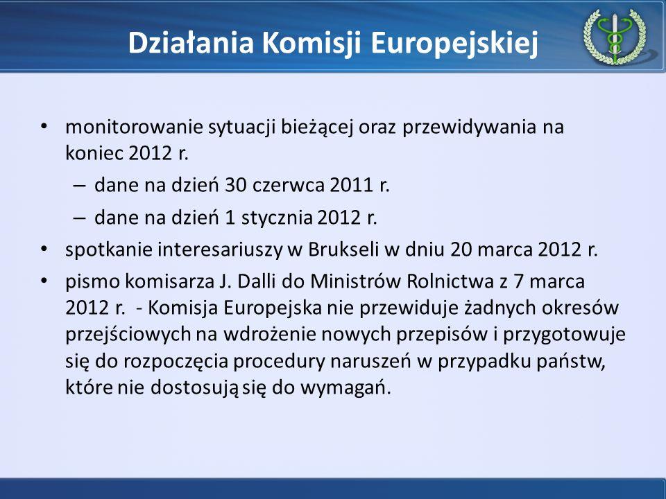 Działania Komisji Europejskiej monitorowanie sytuacji bieżącej oraz przewidywania na koniec 2012 r.