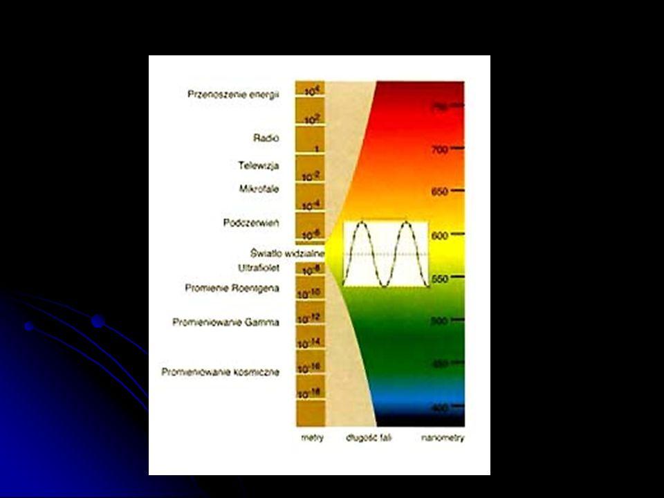 S ł o ń ce i atmosfera Ziemi Słońce emituje ultrafiolet w zakresie UV-A, UV-B i UV- C, ale ziemska atmosfera pochłania część tego promieniowania w warstwie ozonowej.