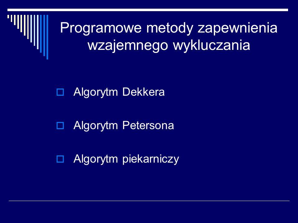 Programowe metody zapewnienia wzajemnego wykluczania Algorytm Dekkera Algorytm Petersona Algorytm piekarniczy