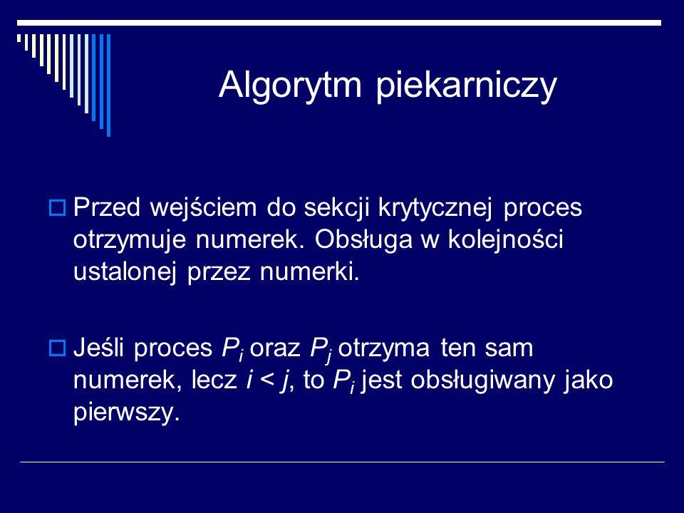 Algorytm piekarniczy Przed wejściem do sekcji krytycznej proces otrzymuje numerek. Obsługa w kolejności ustalonej przez numerki. Jeśli proces P i oraz