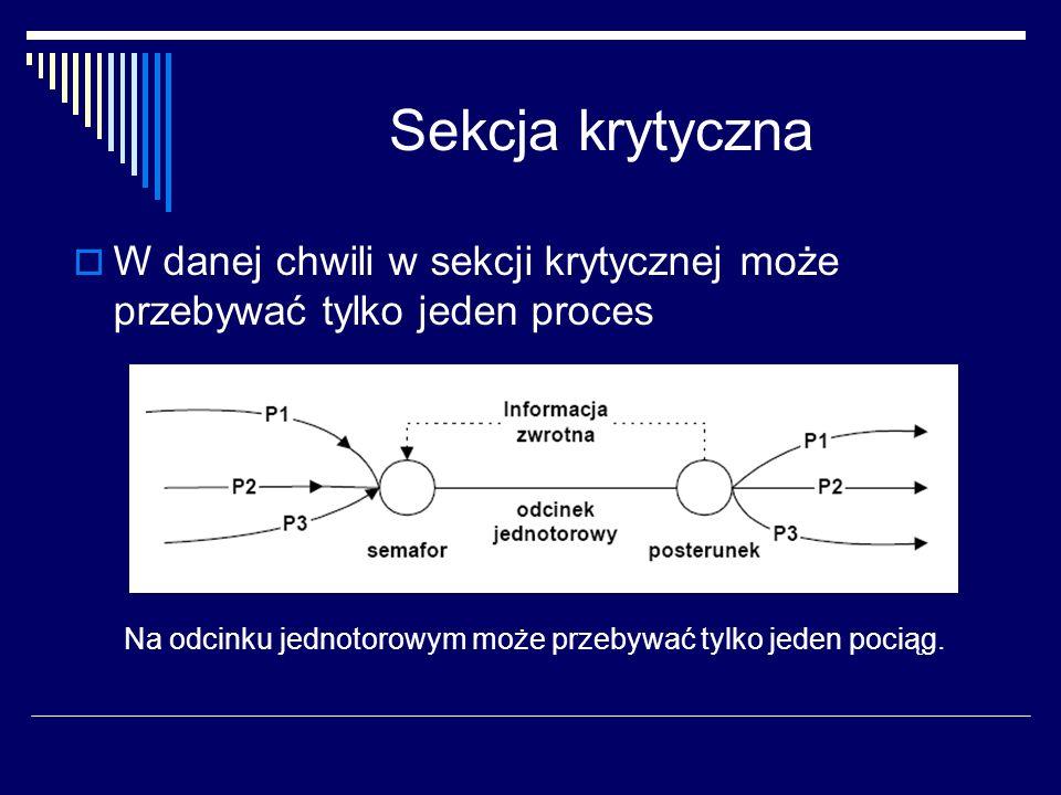 Sekcja krytyczna W danej chwili w sekcji krytycznej może przebywać tylko jeden proces Na odcinku jednotorowym może przebywać tylko jeden pociąg.
