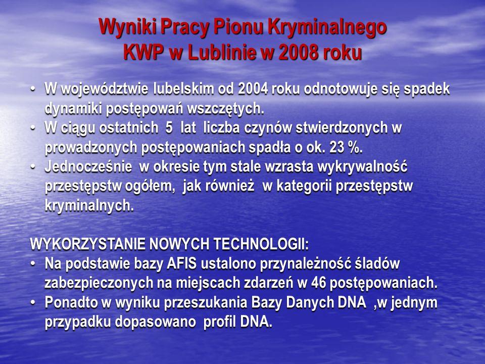 Wyniki Pracy Pionu Kryminalnego KWP w Lublinie w 2008 roku W województwie lubelskim od 2004 roku odnotowuje się spadek dynamiki postępowań wszczętych.
