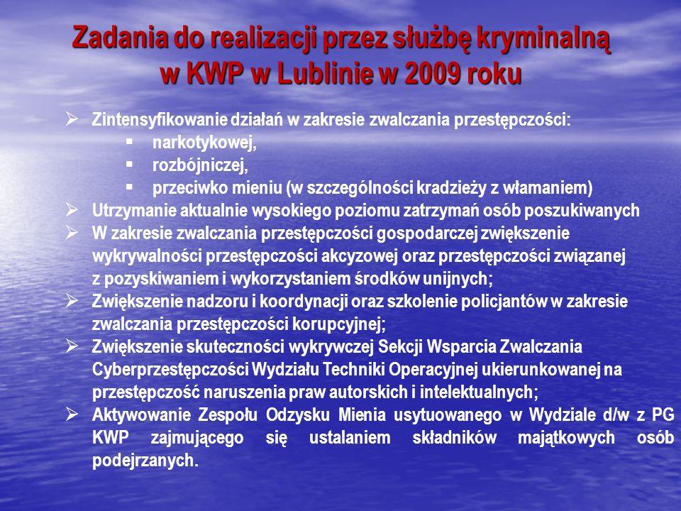 Zadania do realizacji przez służbę kryminalną w KWP w Lublinie w 2009 roku Zintensyfikowanie działań w zakresie zwalczania przestępczości: narkotykowej, rozbójniczej, przeciwko mieniu (w szczególności kradzieży z włamaniem) Utrzymanie aktualnie wysokiego poziomu zatrzymań osób poszukiwanych W zakresie zwalczania przestępczości gospodarczej zwiększenie wykrywalności przestępczości akcyzowej oraz przestępczości związanej z pozyskiwaniem i wykorzystaniem środków unijnych; Zwiększenie nadzoru i koordynacji oraz szkolenie policjantów w zakresie zwalczania przestępczości korupcyjnej; Zwiększenie skuteczności wykrywczej Sekcji Wsparcia Zwalczania Cyberprzestępczości Wydziału Techniki Operacyjnej ukierunkowanej na przestępczość naruszenia praw autorskich i intelektualnych; Aktywowanie Zespołu Odzysku Mienia usytuowanego w Wydziale d/w z PG KWP zajmującego się ustalaniem składników majątkowych osób podejrzanych.