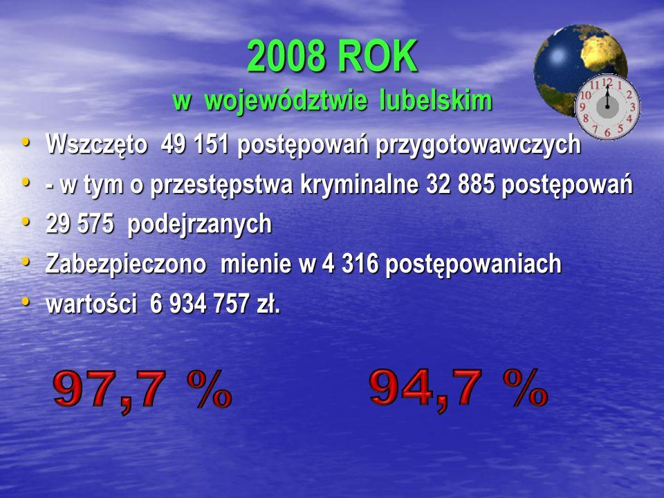 2008 ROK w województwie lubelskim Wszczęto 49 151 postępowań przygotowawczych Wszczęto 49 151 postępowań przygotowawczych - w tym o przestępstwa krymi