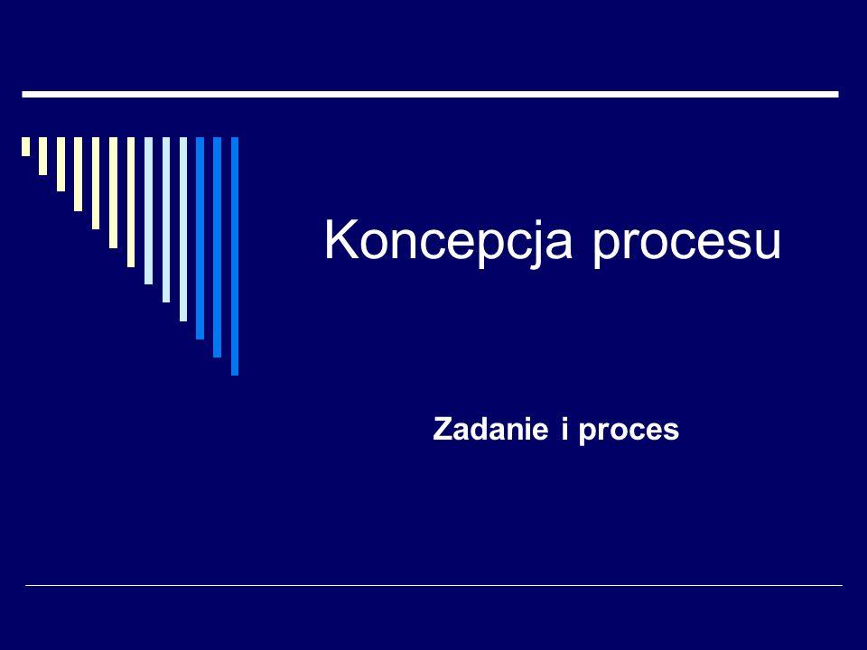Koncepcja procesu Zadanie i proces