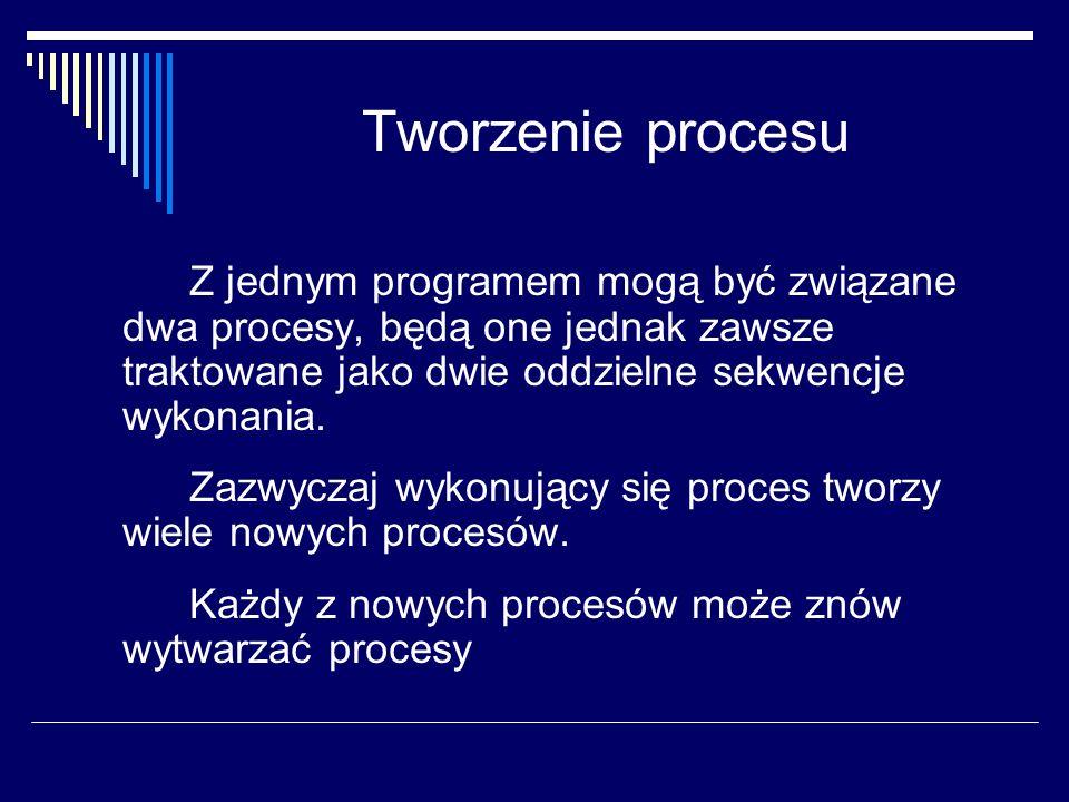 Tworzenie procesu Z jednym programem mogą być związane dwa procesy, będą one jednak zawsze traktowane jako dwie oddzielne sekwencje wykonania.