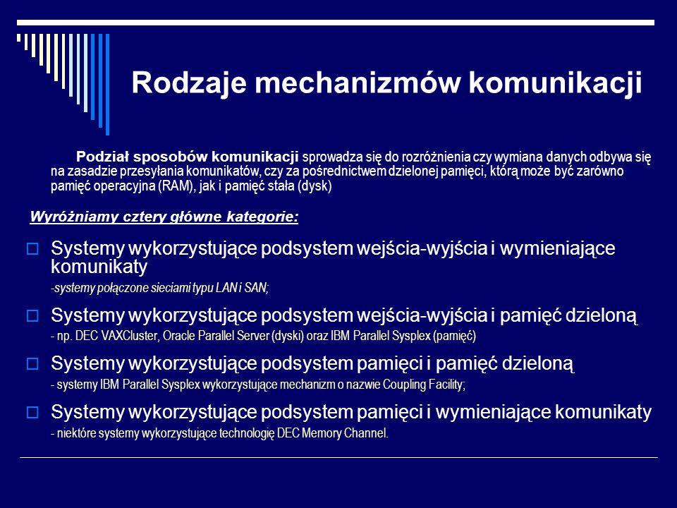 Rodzaje mechanizmów komunikacji Podział sposobów komunikacji sprowadza się do rozróżnienia czy wymiana danych odbywa się na zasadzie przesyłania komun