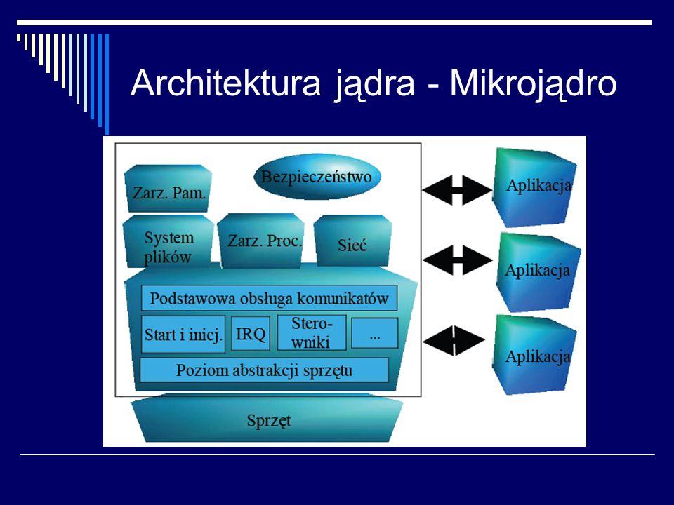 Architektura jądra - Mikrojądro
