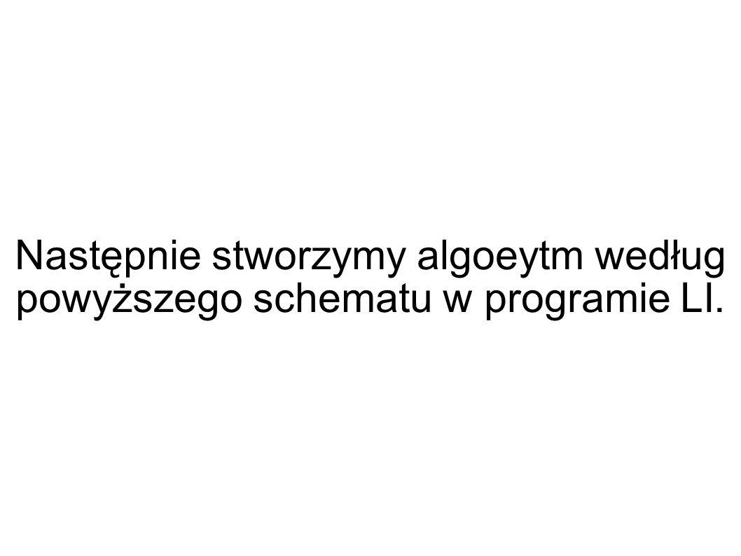 Następnie stworzymy algoeytm według powyższego schematu w programie LI.